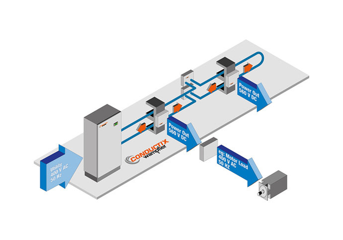 """Inductive Power Transfer """"Rail"""" - System layout"""